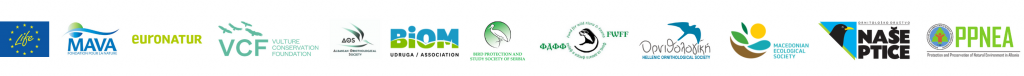 Logos BalkanDetox LIFE partners funders
